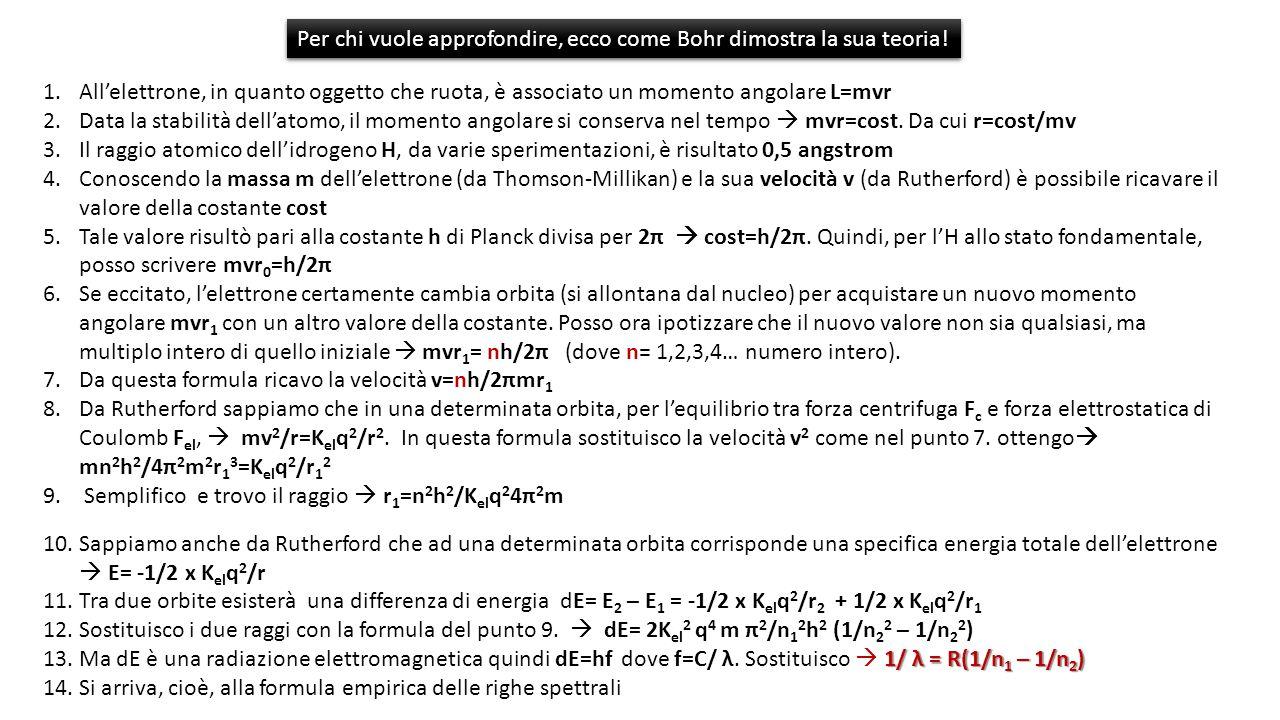 Per chi vuole approfondire, ecco come Bohr dimostra la sua teoria!