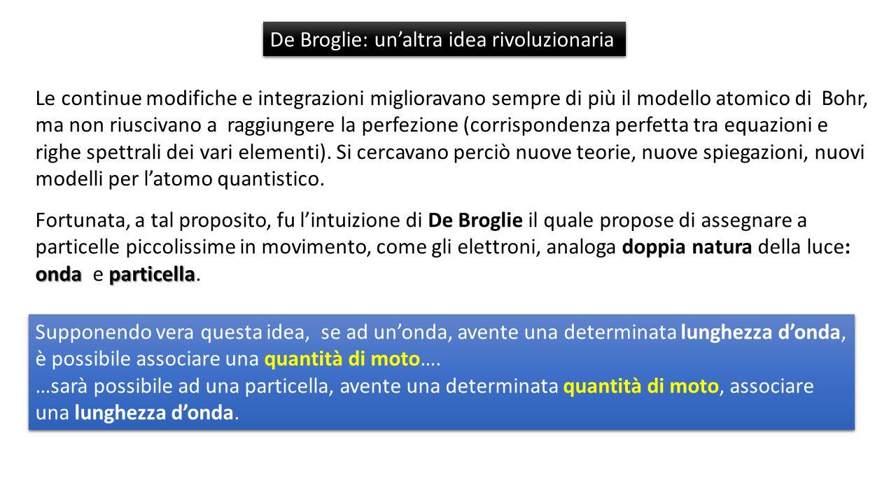 De Broglie: un'altra idea rivoluzionaria