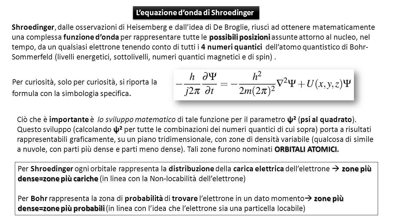 L'equazione d'onda di Shroedinger