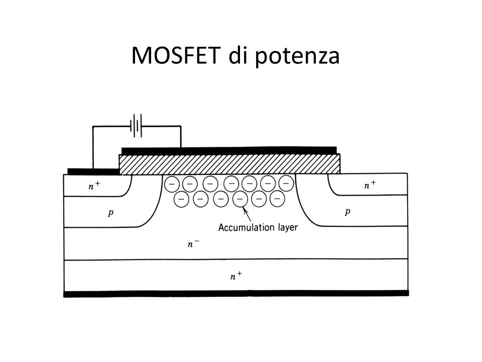 MOSFET di potenza