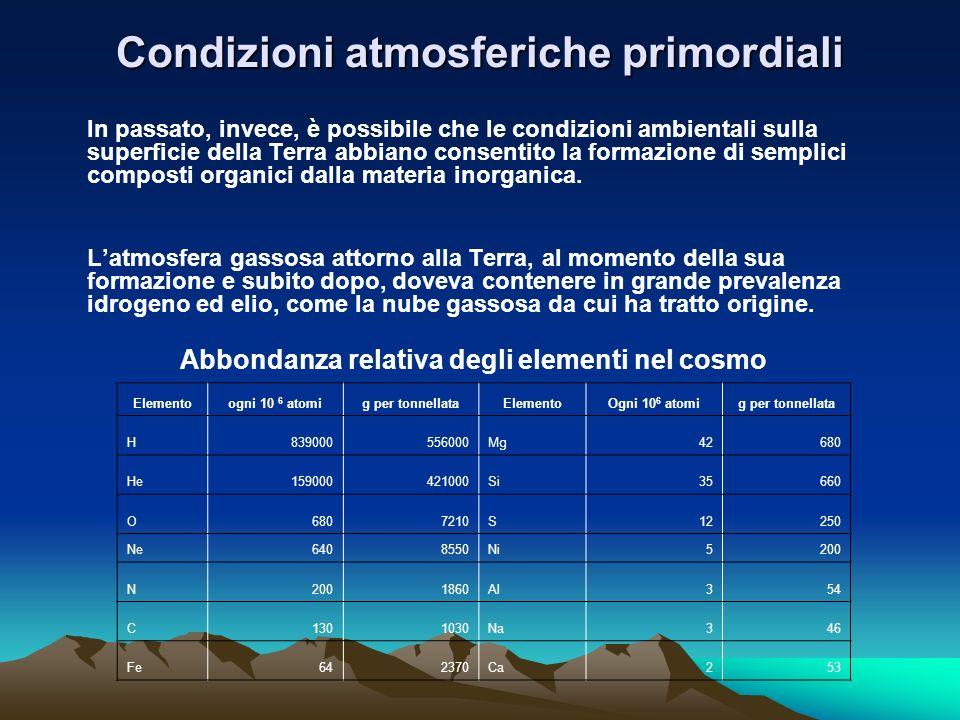 Condizioni atmosferiche primordiali