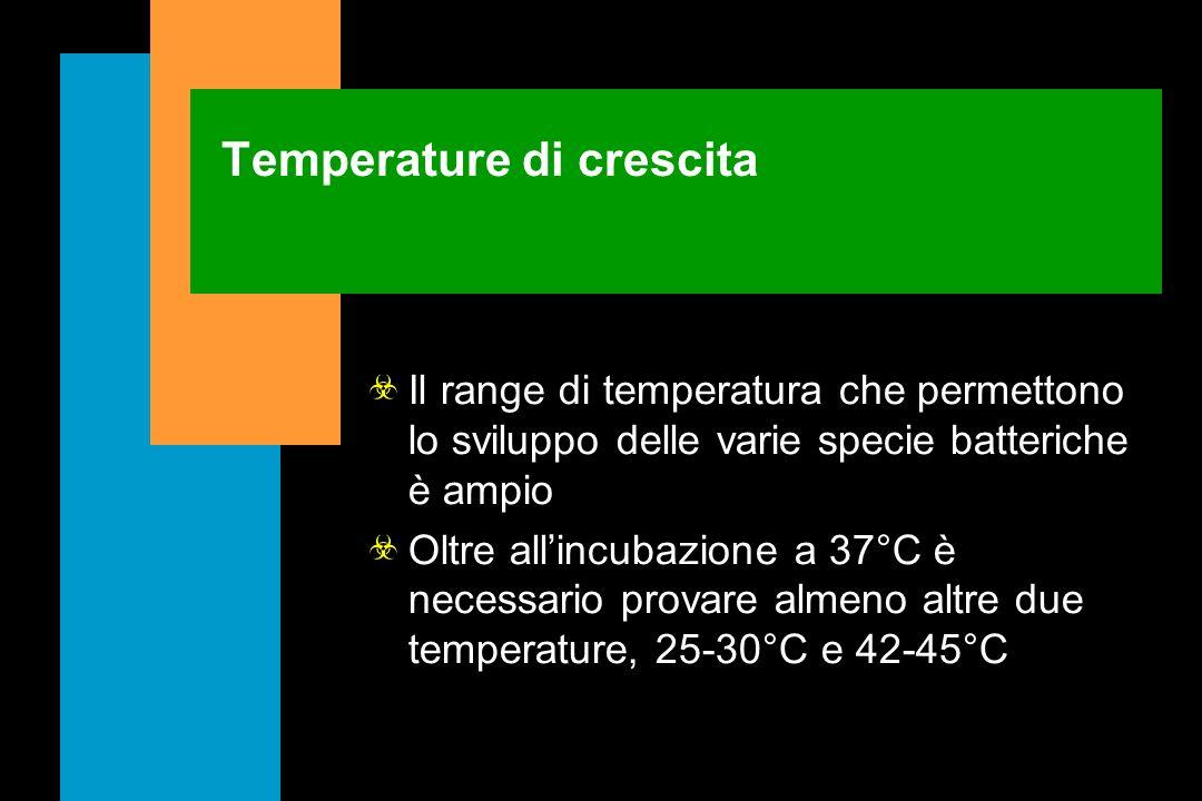 Temperature di crescita