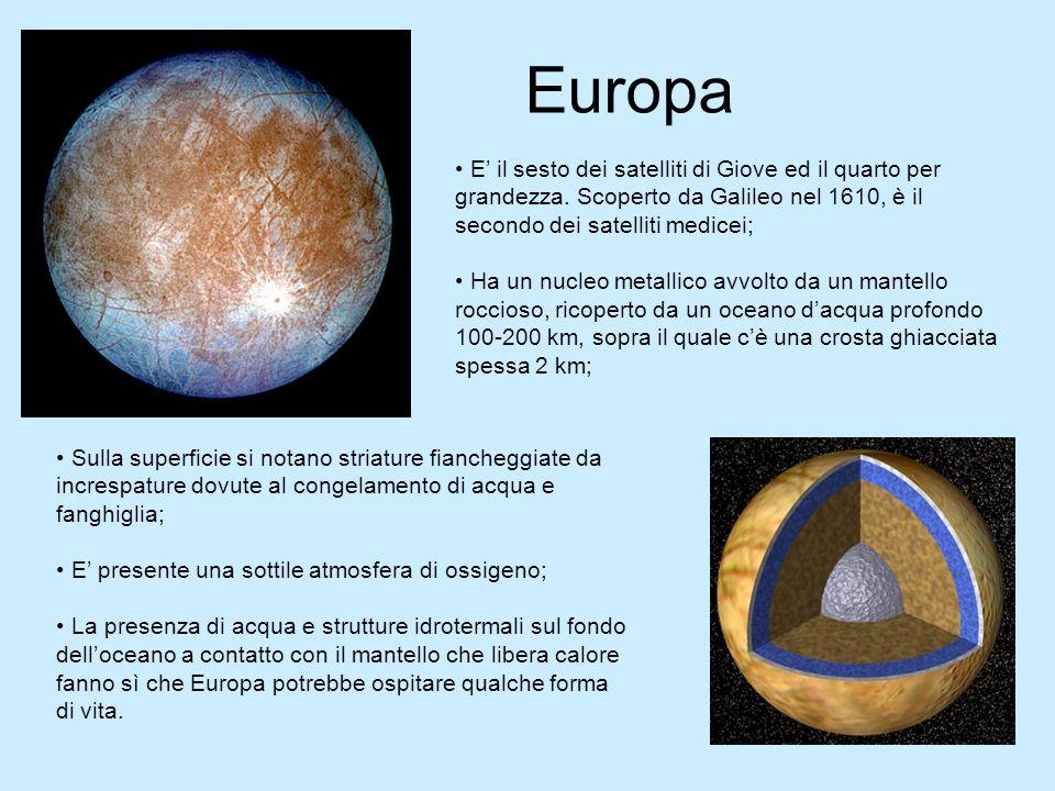 Europa E' il sesto dei satelliti di Giove ed il quarto per grandezza. Scoperto da Galileo nel 1610, è il secondo dei satelliti medicei;