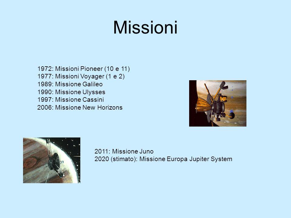 Missioni 1972: Missioni Pioneer (10 e 11)