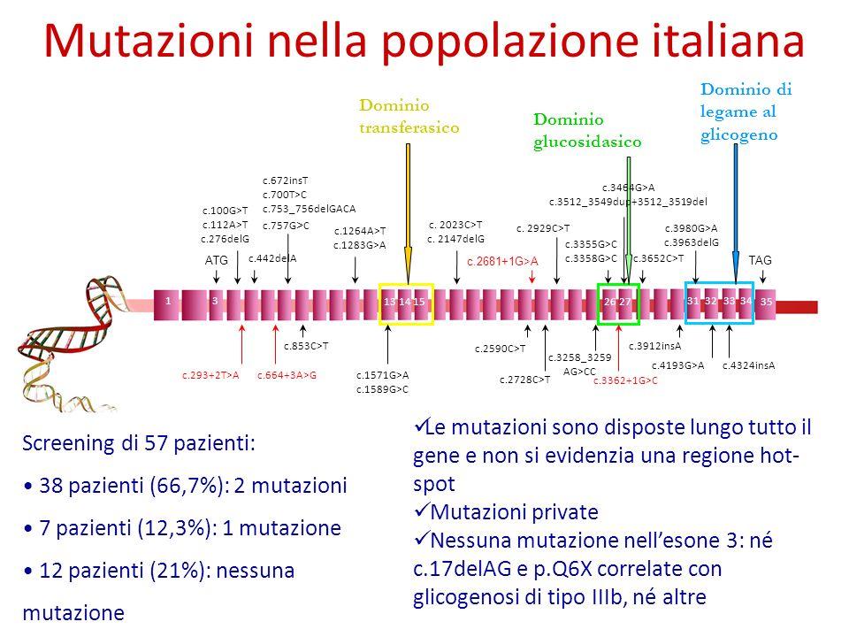 Mutazioni nella popolazione italiana