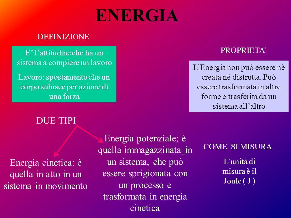 ENERGIA DEFINIZIONE. PROPRIETA' E' l'attitudine che ha un sistema a compiere un lavoro.