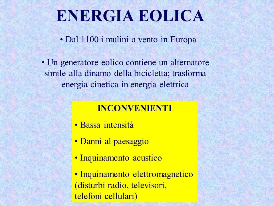 ENERGIA EOLICA Dal 1100 i mulini a vento in Europa