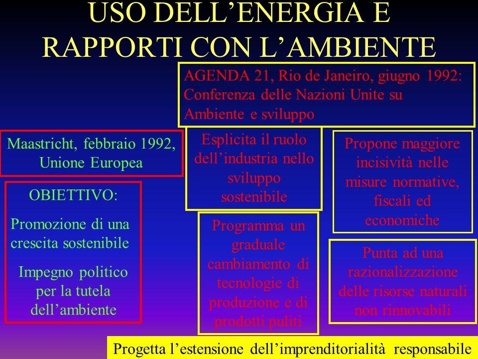 USO DELL'ENERGIA E RAPPORTI CON L'AMBIENTE