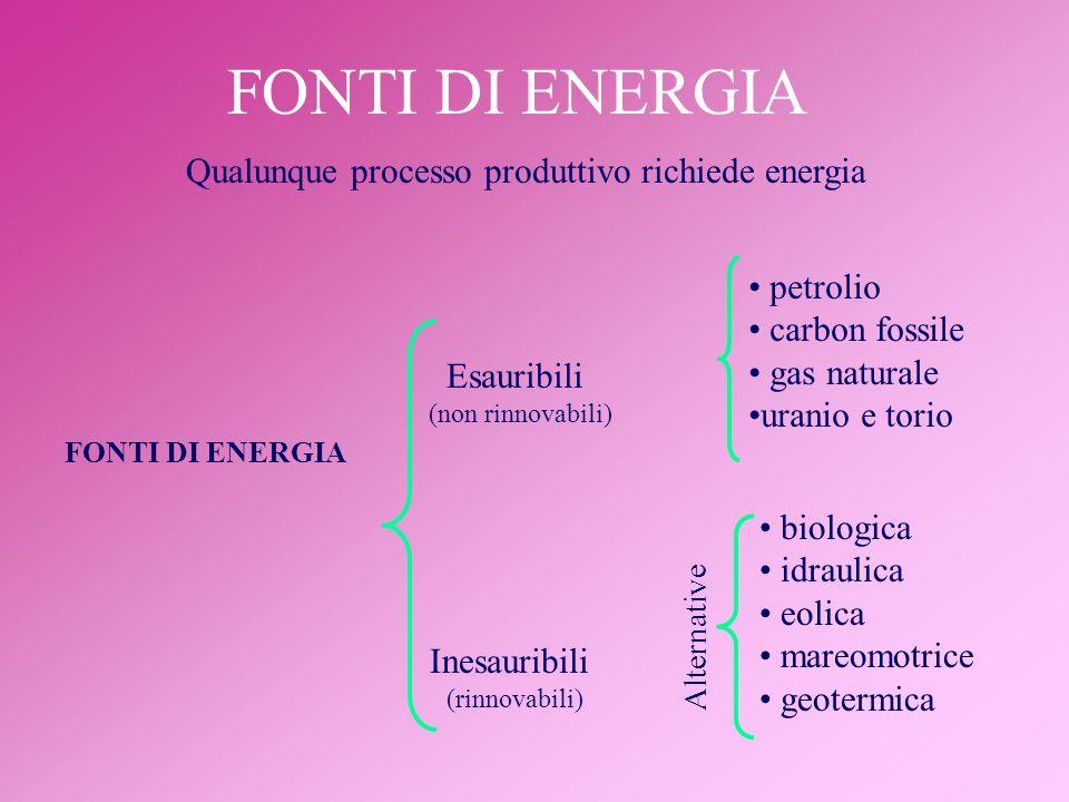 Qualunque processo produttivo richiede energia