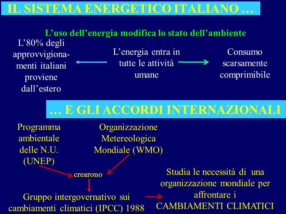 IL SISTEMA ENERGETICO ITALIANO …