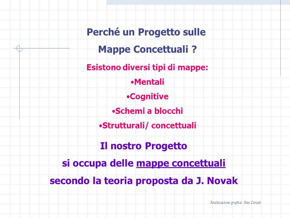 Perché un Progetto sulle Mappe Concettuali