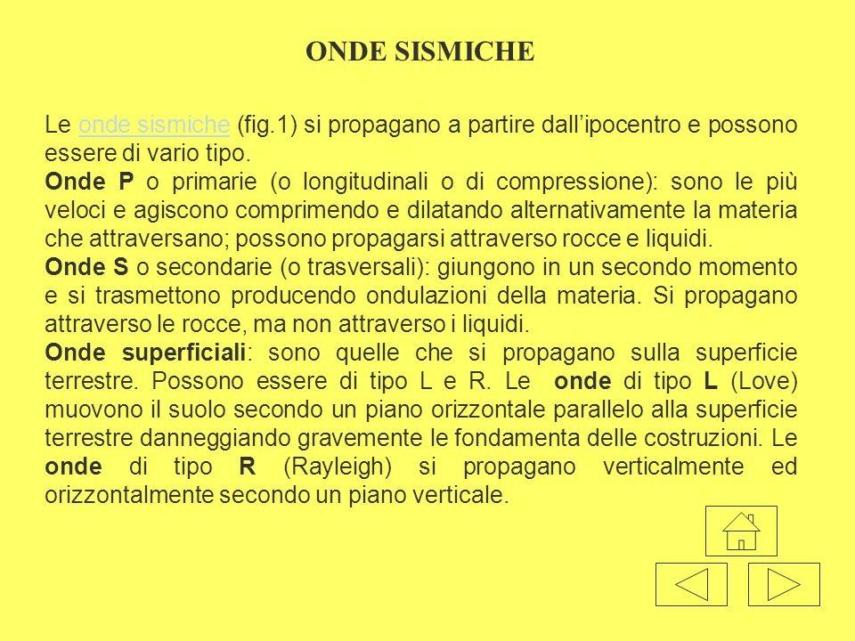 ONDE SISMICHE Le onde sismiche (fig.1) si propagano a partire dall'ipocentro e possono essere di vario tipo.