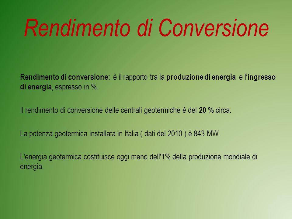Rendimento di Conversione