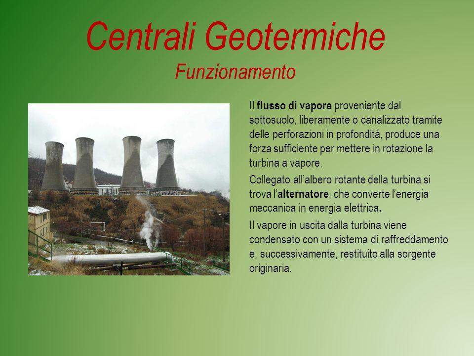 Centrali Geotermiche Funzionamento