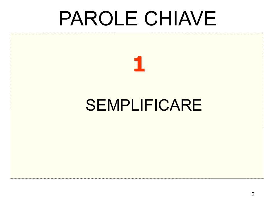 PAROLE CHIAVE 1 SEMPLIFICARE