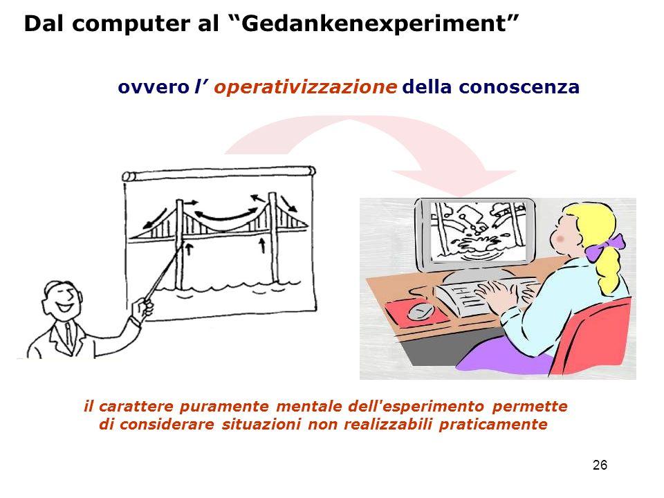 Dal computer al Gedankenexperiment