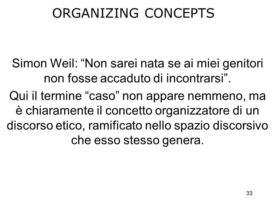 ORGANIZING CONCEPTS Simon Weil: Non sarei nata se ai miei genitori non fosse accaduto di incontrarsi .