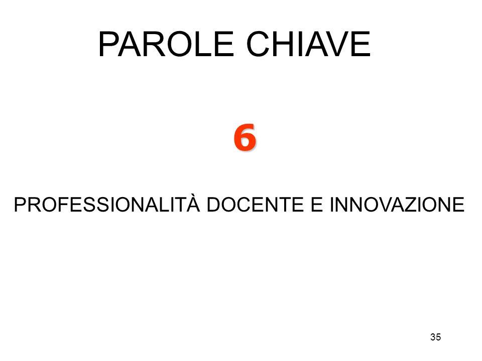PAROLE CHIAVE 6 PROFESSIONALITÀ DOCENTE E INNOVAZIONE