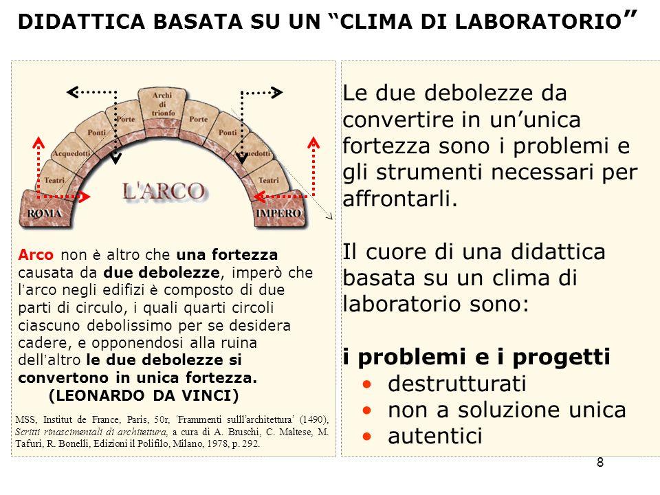 Il cuore di una didattica basata su un clima di laboratorio sono: