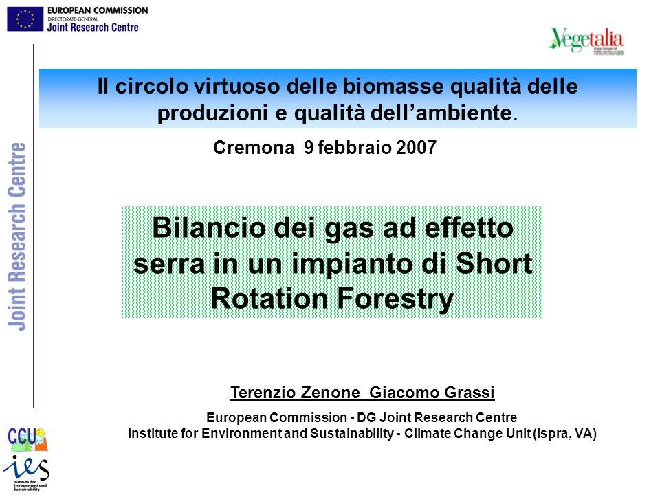Terenzio Zenone Giacomo Grassi