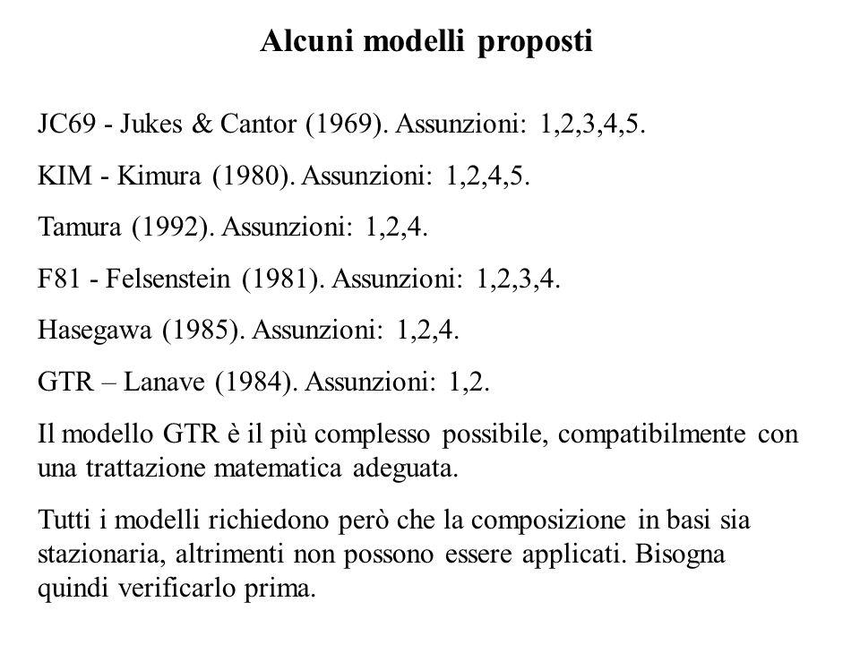 Alcuni modelli proposti
