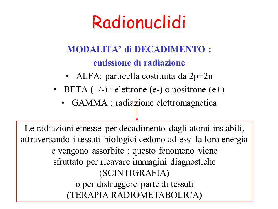 MODALITA' di DECADIMENTO : emissione di radiazione