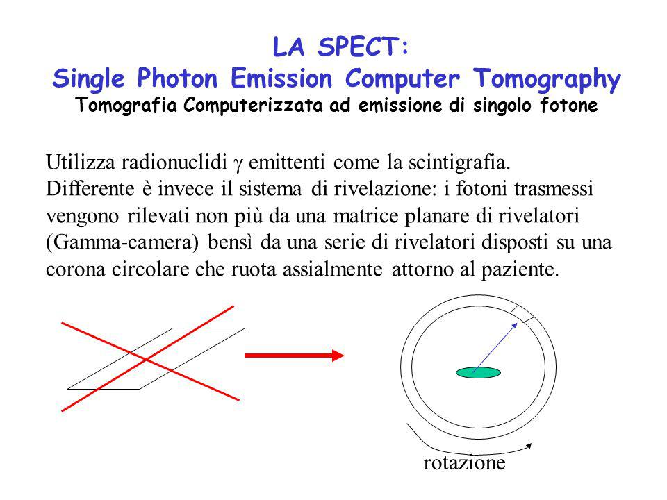 LA SPECT: Single Photon Emission Computer Tomography