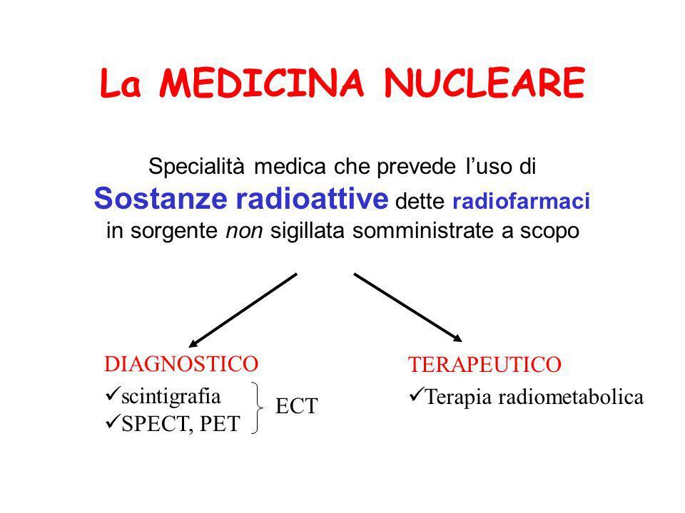 La MEDICINA NUCLEARE Sostanze radioattive dette radiofarmaci