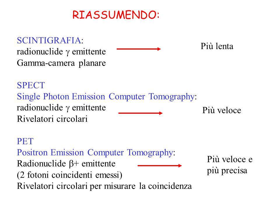 RIASSUMENDO: SCINTIGRAFIA: radionuclide g emittente Più lenta