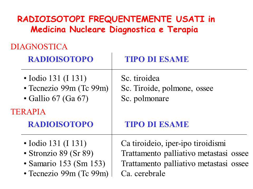 RADIOISOTOPI FREQUENTEMENTE USATI in