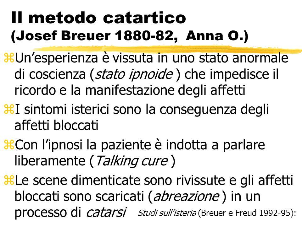 Il metodo catartico (Josef Breuer 1880-82, Anna O.)