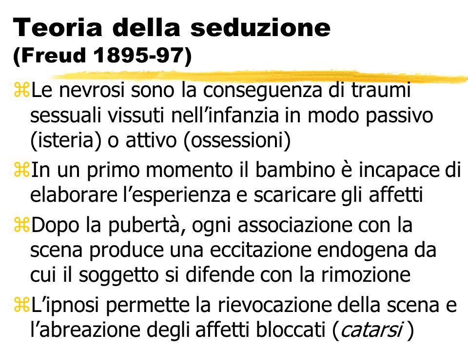 Teoria della seduzione (Freud 1895-97)