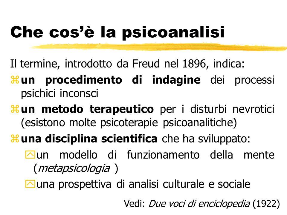 Che cos'è la psicoanalisi