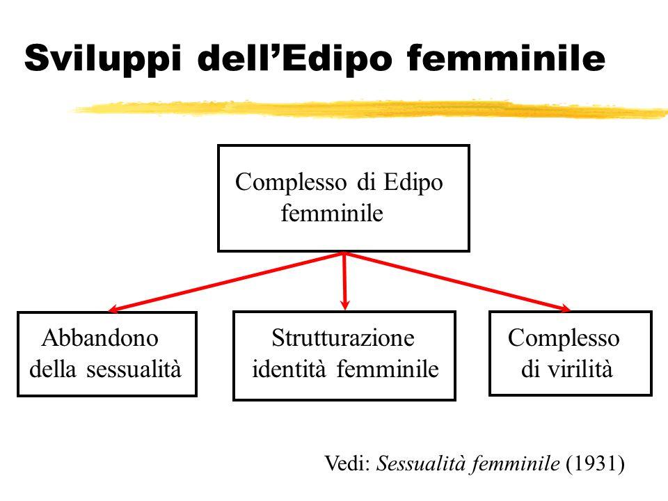 Sviluppi dell'Edipo femminile