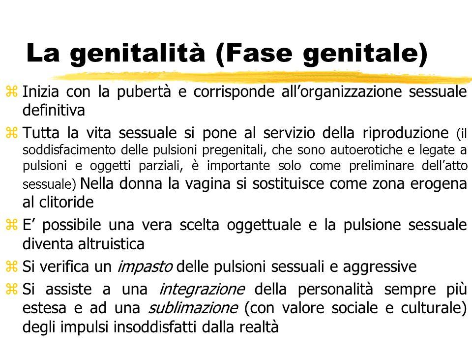 La genitalità (Fase genitale)