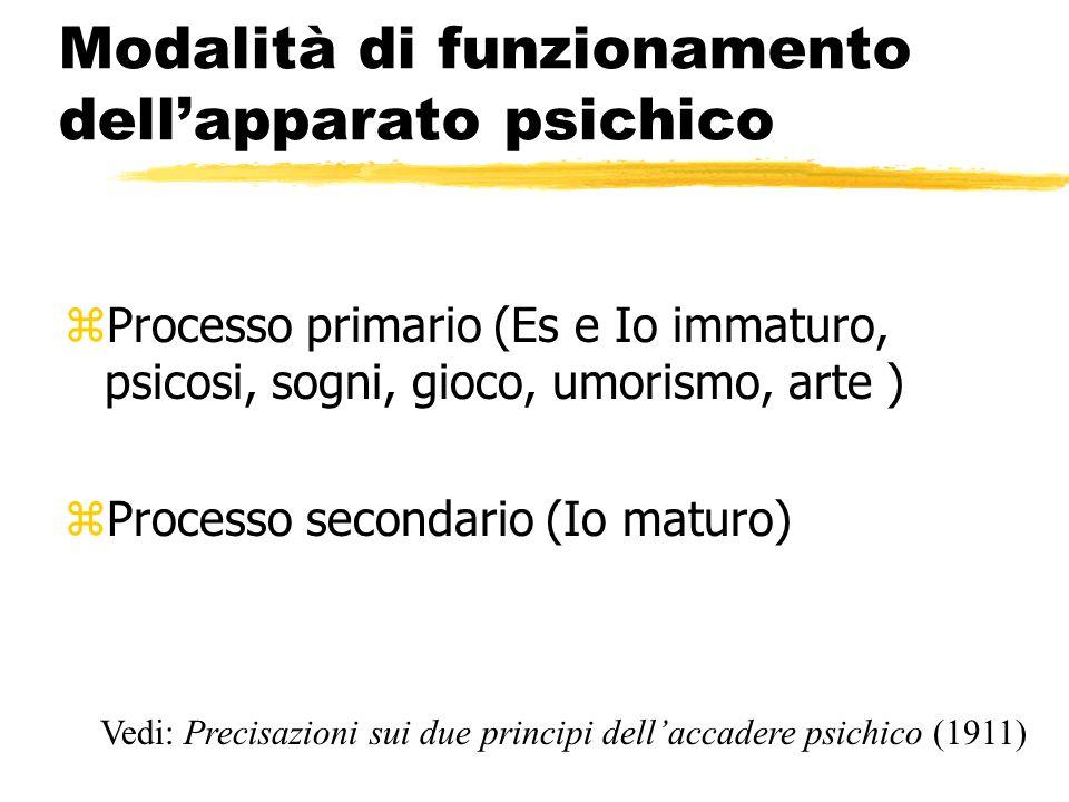 Modalità di funzionamento dell'apparato psichico