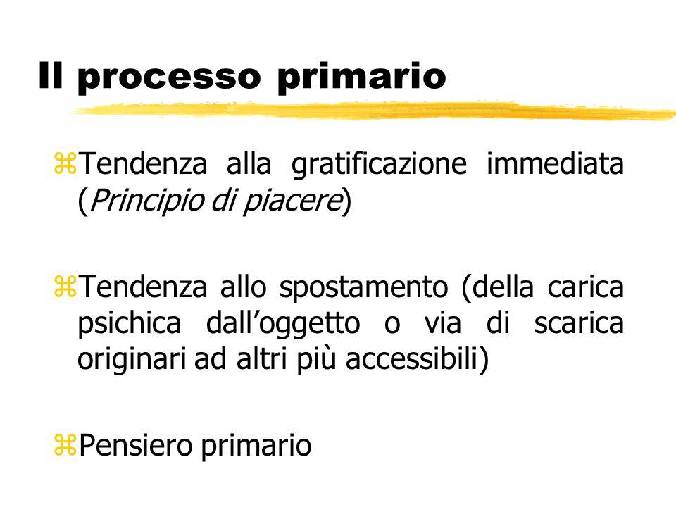 Il processo primario Tendenza alla gratificazione immediata (Principio di piacere)