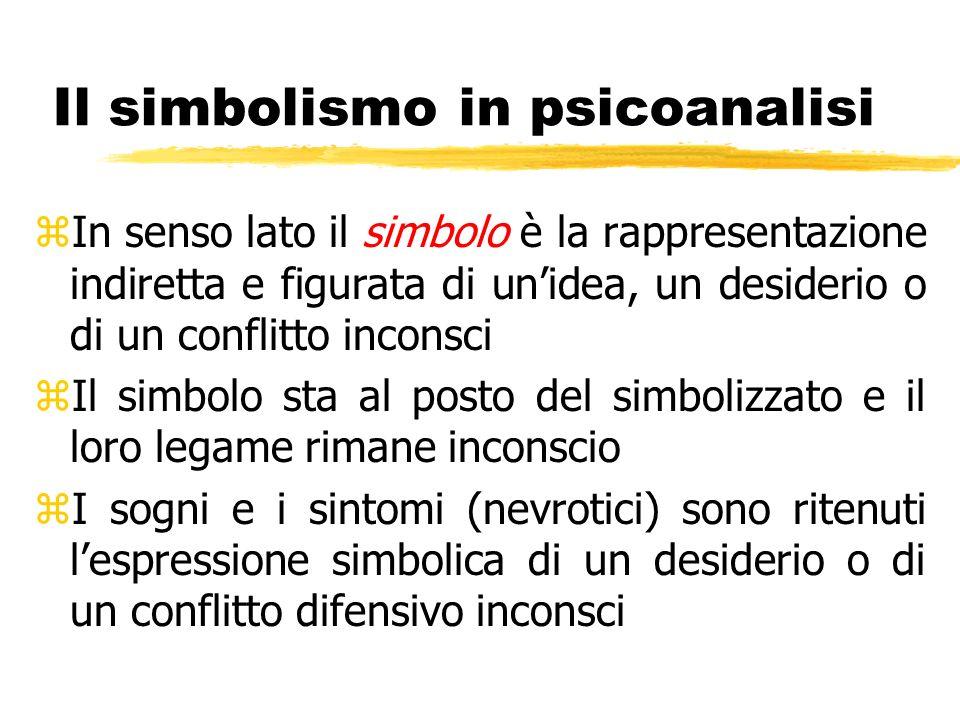 Il simbolismo in psicoanalisi