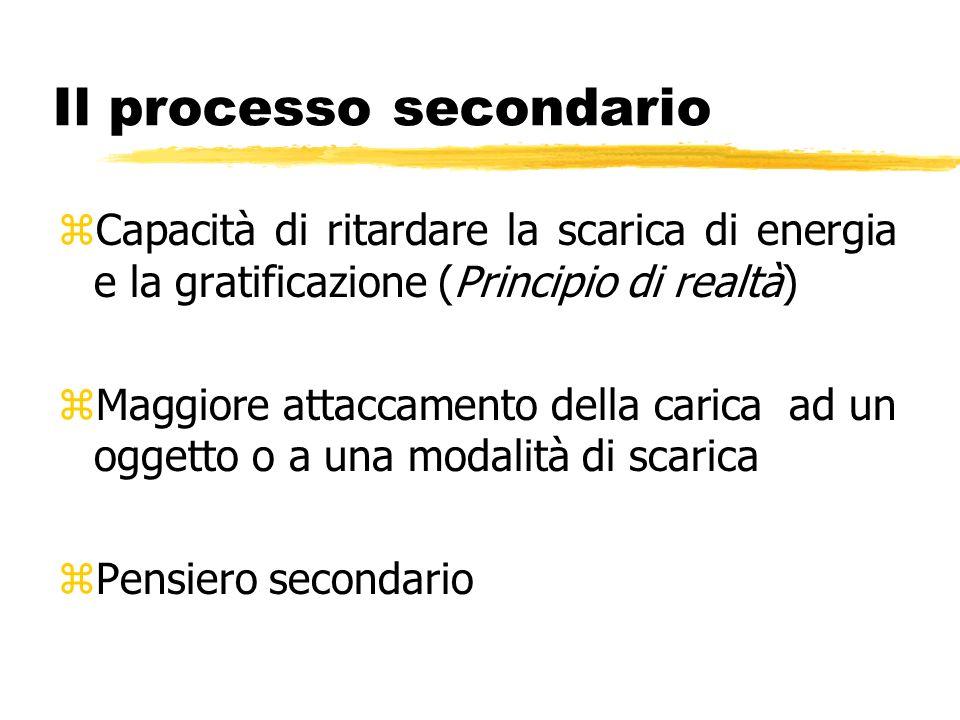 Il processo secondario