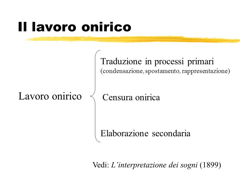 Il lavoro onirico Lavoro onirico Traduzione in processi primari