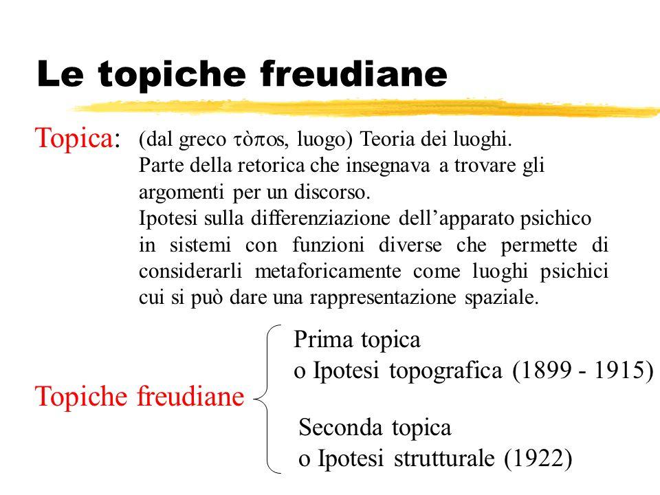 Le topiche freudiane Topica: Topiche freudiane Prima topica