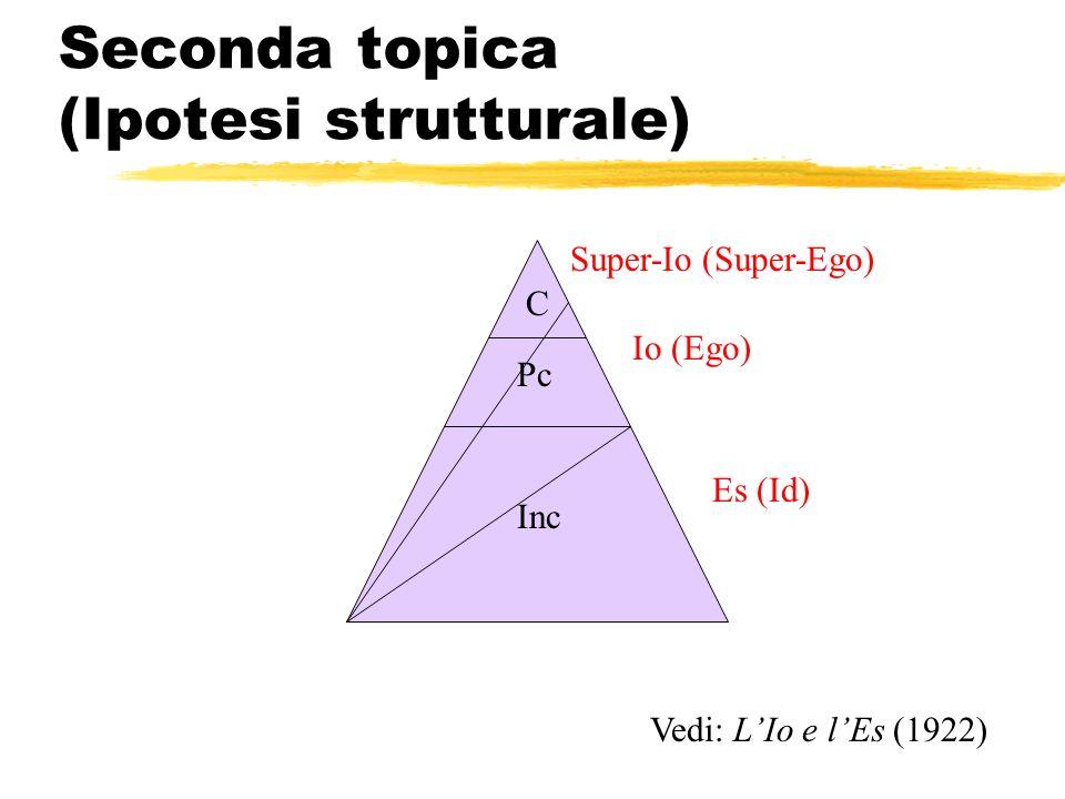 Seconda topica (Ipotesi strutturale)