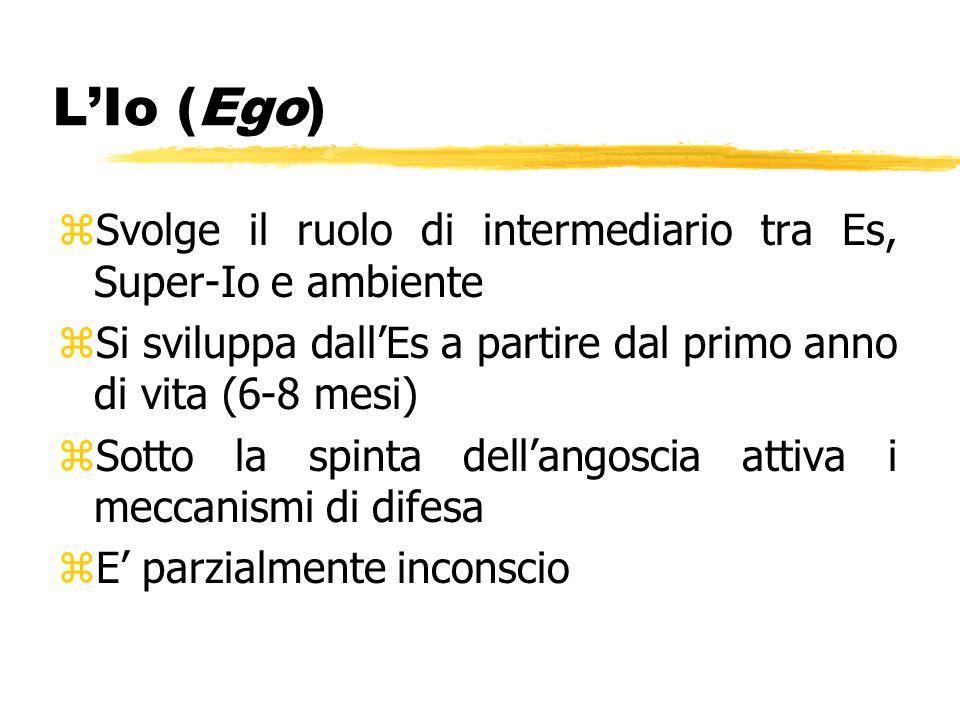 L'Io (Ego) Svolge il ruolo di intermediario tra Es, Super-Io e ambiente. Si sviluppa dall'Es a partire dal primo anno di vita (6-8 mesi)