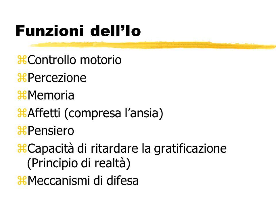 Funzioni dell'Io Controllo motorio Percezione Memoria