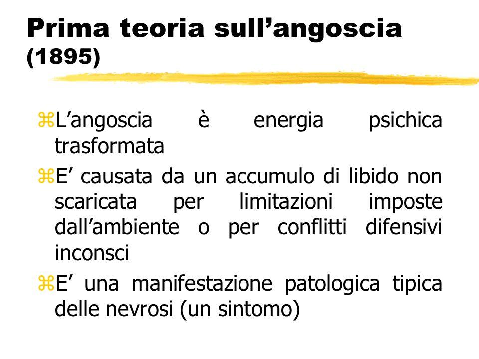 Prima teoria sull'angoscia (1895)