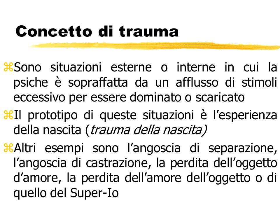 Concetto di trauma