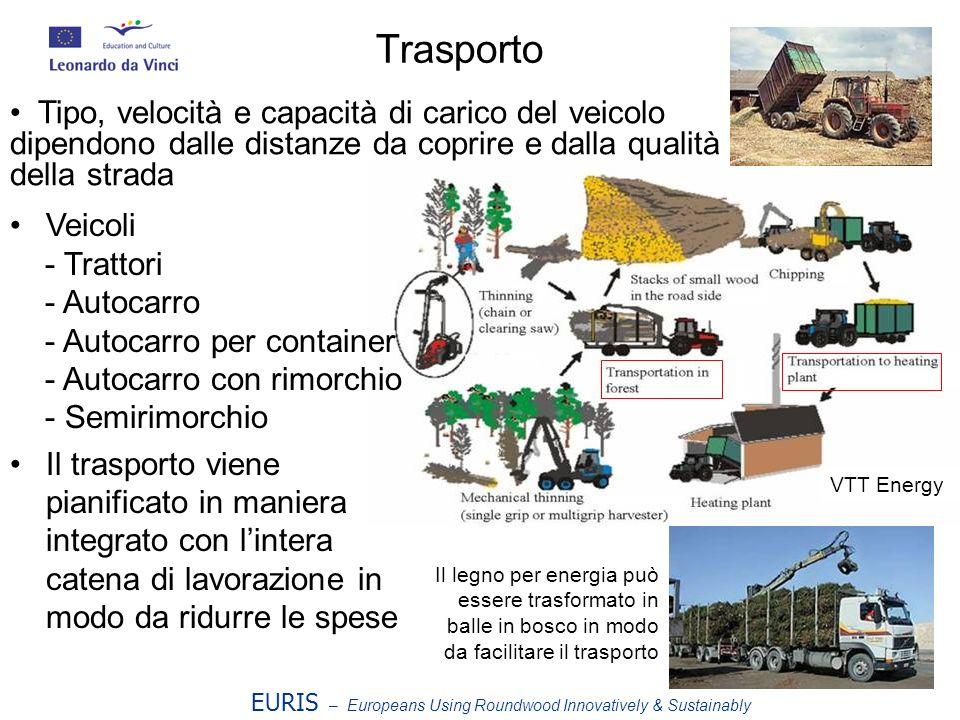 Trasporto Tipo, velocità e capacità di carico del veicolo dipendono dalle distanze da coprire e dalla qualità della strada.