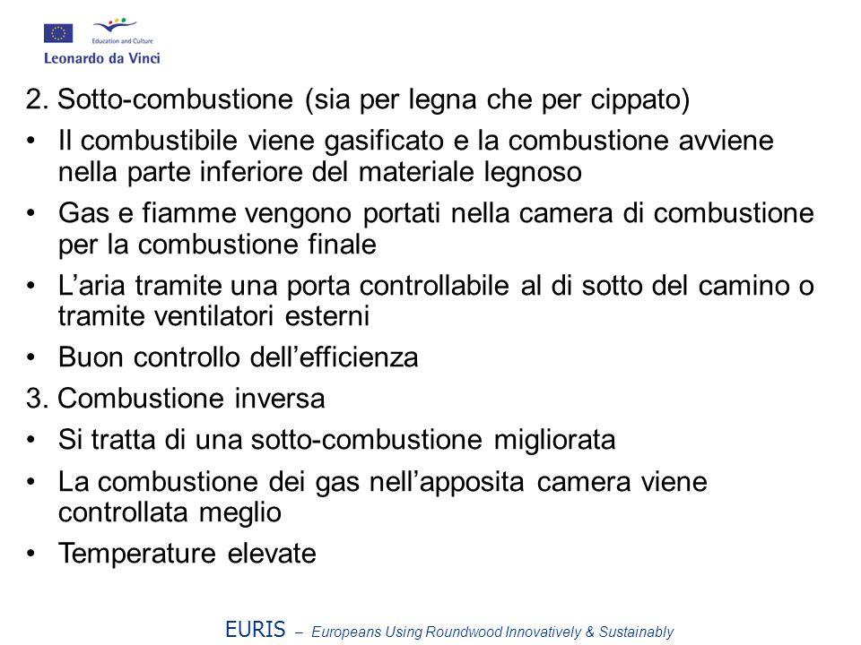 2. Sotto-combustione (sia per legna che per cippato)