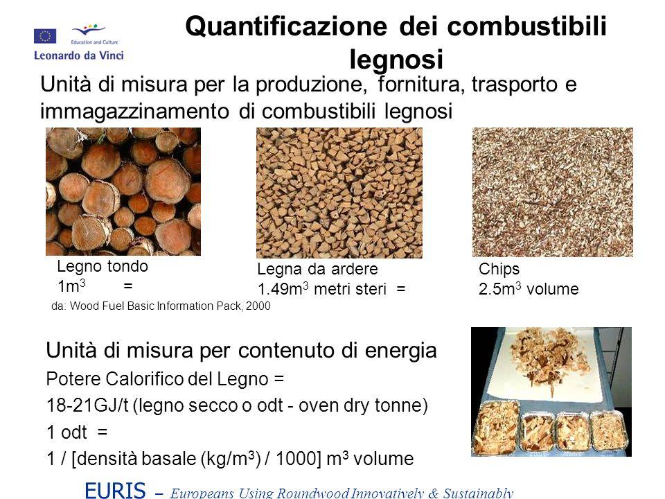 Quantificazione dei combustibili legnosi