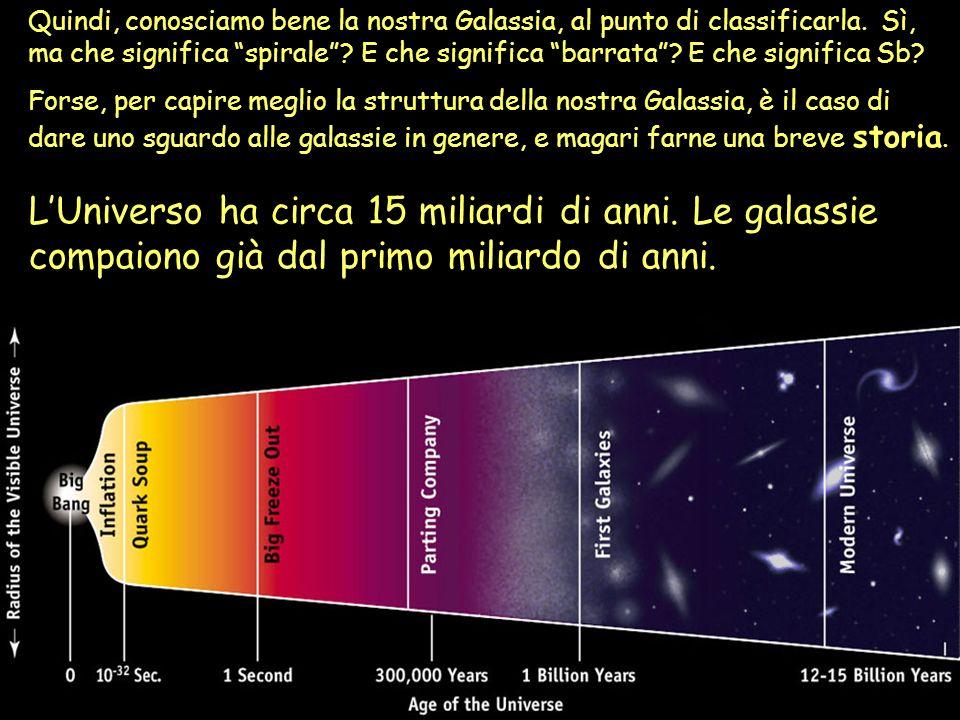 Quindi, conosciamo bene la nostra Galassia, al punto di classificarla